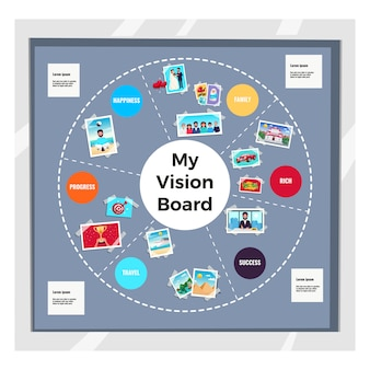 Dreams vision board infographic set with travel and family, flat  vector illustration