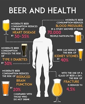 Drinking alcohol beer influence your body and health infographic