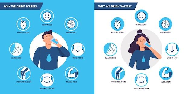 飲料水の利点。健康な人体の水分補給、男性と女性の飲料水イラストセット。
