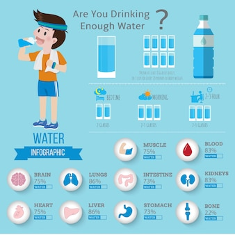 Drinking water for health infographics.