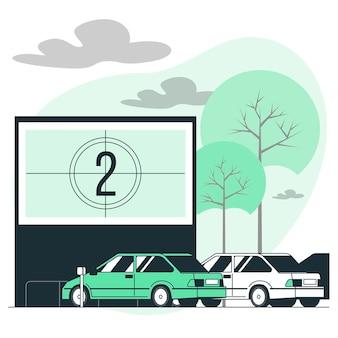 ドライブイン映画館の概念図