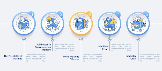 Driverless auto problems vector infographic template. hybrid threat presentation outline design elements. data visualization with 5 steps. process timeline info chart. workflow layout with line icons