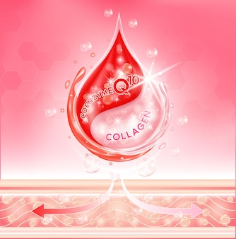 Drop serum pink collagen solution serum and red coenzyme q10 penetrate into the skin