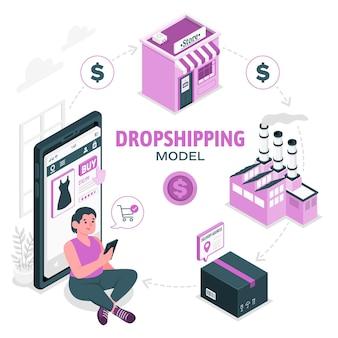 Иллюстрация концепции модели дропшиппинга