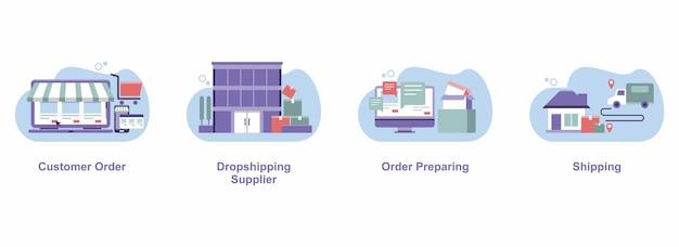 Дропшиппинг вектор инфографики шаблон поставщик элементы дизайна бизнес-презентации