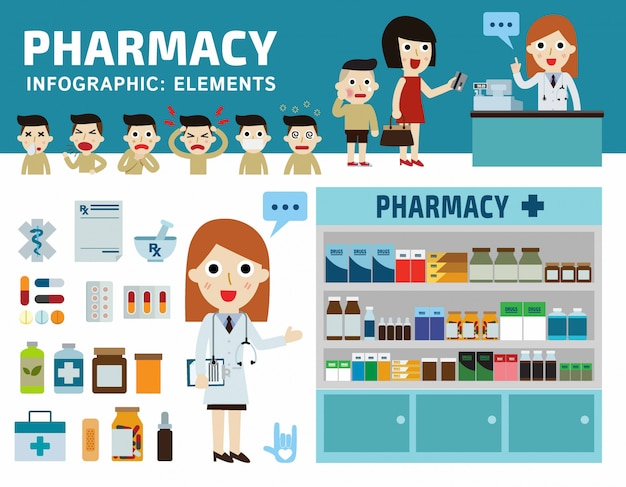 Drugs set pharmacy drugstore. infographic elements.