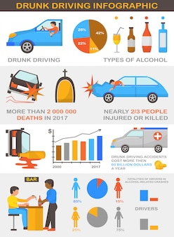 Drunk driving vector alcoholic driver in car accident infographic illustration with diagram set of alcohol related crashes isolated on white