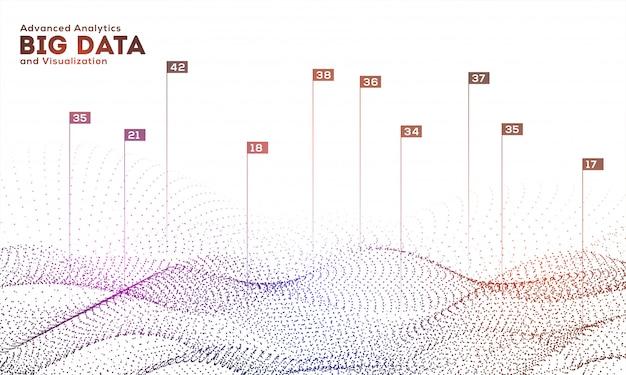 アナリティクスビッグデータと可視化のコンセプトベースのデザインの動的な未来的なデジタル流れる波粒子データグラフの背景。