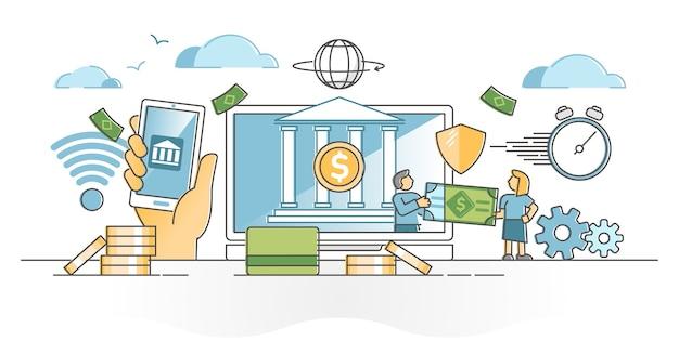 電子バンキングの遠隔銀行サービスは、財務管理の概要の概念を経験します。オンラインアプリのイラストでの取引、引き出し、支払い。安全で最新のインターネット資金管理システム。