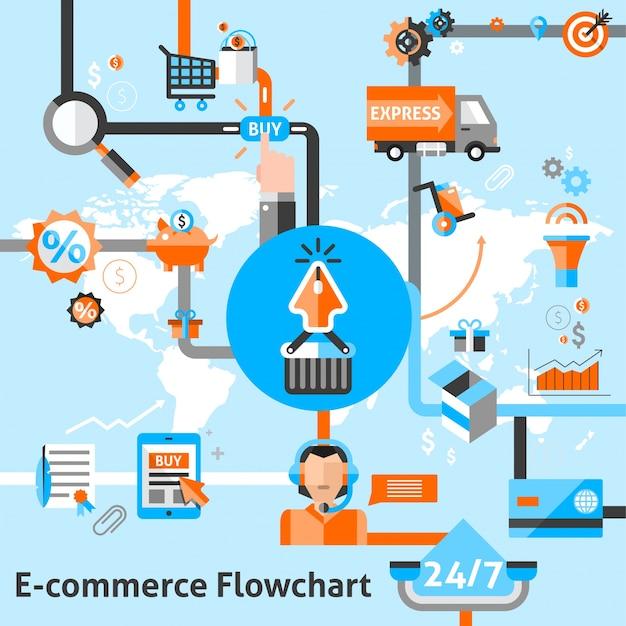 Illustrazione del diagramma di flusso di commercio elettronico