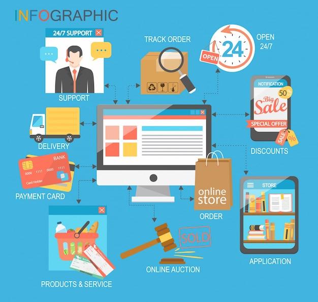 E-commerce infographic. concept.