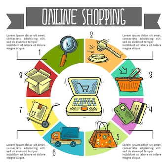 Электронная коммерция интернет-магазины доставка коммерция эскиз инфографика набор с круговой диаграммы векторные иллюстрации