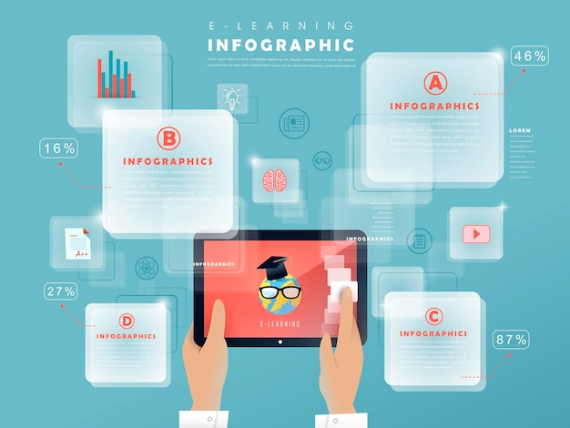 E-learning concept infographic with hands holding tablet