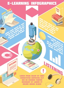 E-learning isometric infographics