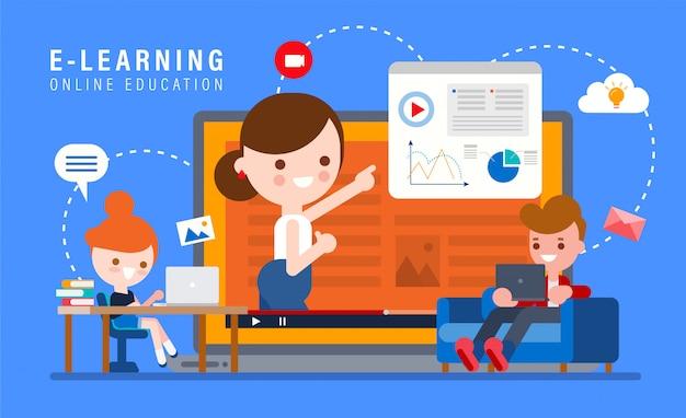 Eラーニングのオンライン教育の概念図。