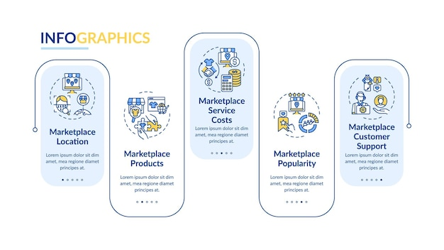 E-マーケットプレイス選択ベクトルインフォグラフィックテンプレート。場所、コストのプレゼンテーションの概要の設計要素。 5つのステップによるデータの視覚化。タイムライン情報チャートを処理します。ラインアイコンのワークフローレイアウト