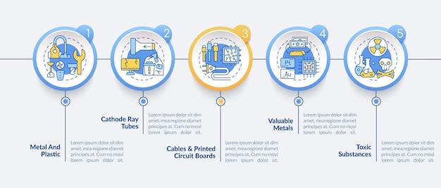 電子ゴミ箱要素ベクトルインフォグラフィックテンプレート。金属、プラスチック、ケーブルのプレゼンテーションデザイン要素。 5つのステップによるデータの視覚化。タイムラインチャートを処理します。線形アイコンのワークフローレイアウト