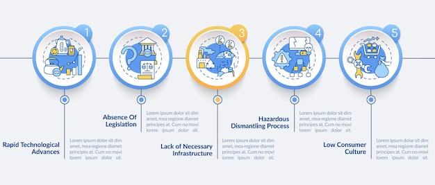 電子ゴミ管理の脅威ベクトルインフォグラフィックテンプレート。 rapid techは、プレゼンテーションのデザイン要素を進歩させます。 5つのステップによるデータの視覚化。タイムラインチャートを処理します。線形アイコンのワークフローレイアウト