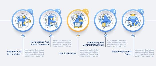 電子ゴミ箱の種類のベクトルのインフォグラフィックテンプレート。バッテリー、医療機器のプレゼンテーションデザイン要素。 5つのステップによるデータの視覚化。タイムラインチャートを処理します。線形アイコンのワークフローレイアウト