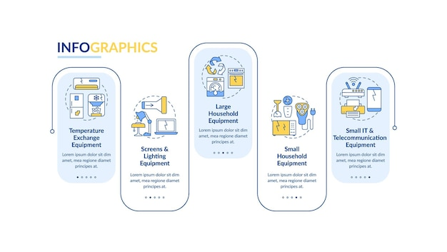 E-мусор типы векторных инфографики шаблон. экраны, элементы оформления презентаций бытовой техники. визуализация данных за 5 шагов. график процесса. макет рабочего процесса с линейными значками