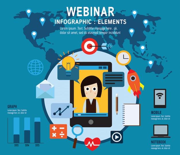 Eラーニング、ウェビナー要素のセット。オンライン学習、インターネットでの専門講義。