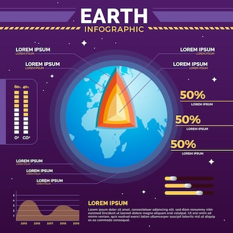 Earth structure infographic pack