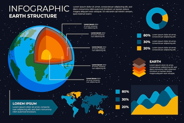 Earth structure infographic with colorful colourful illustrations