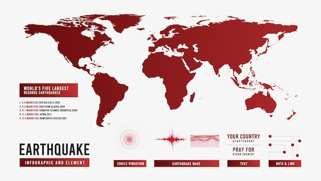 세계 5 대 기록 지진이 포함 된 지진 인포 그래픽