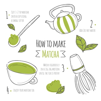 Easy steps of how to make matcha tea