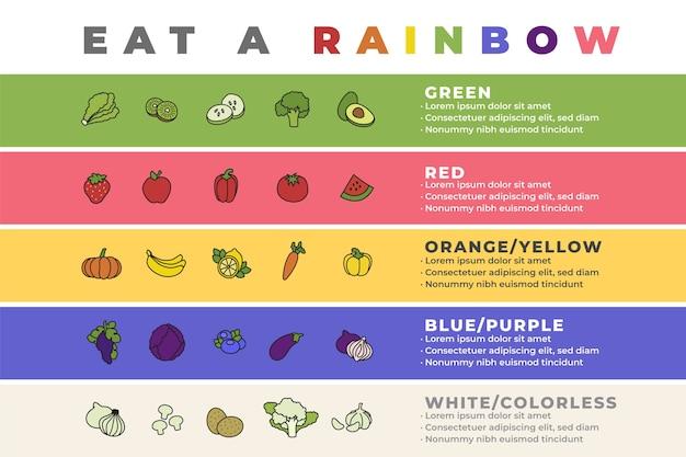Съесть радугу инфографики Бесплатные векторы