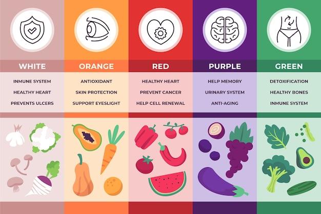 Съесть радугу инфографики