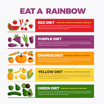 Eat a rainbow diet infographic
