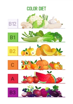 Eat rainbow different organic fruits herbs berries vegetables vitamins infographic poster color diet concept vertical