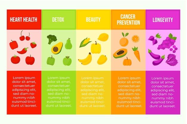 Mangia un design infografico arcobaleno