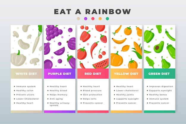 Eat a rainbow infographic style