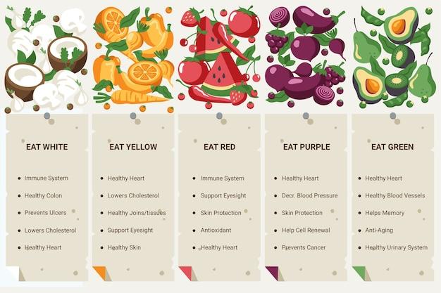 Mangia uno stile infografico arcobaleno