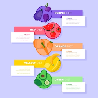 Eat a rainbow infographic with fruits