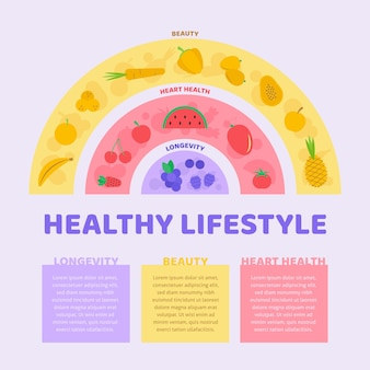Eat a rainbow infographic with healthy food