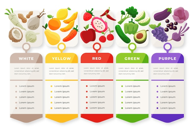 Eat a rainbow infographics template