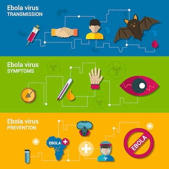 Ebola virus banners