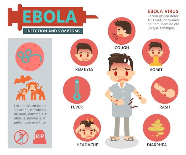 에볼라 바이러스 정보 그래픽