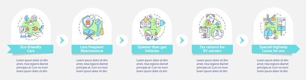 친환경 자동차 장점 벡터 인포그래픽 템플릿입니다. ev 혜택 프레젠테이션 개요 디자인 요소. 5단계로 데이터 시각화. 타임라인 정보 차트를 처리합니다. 라인 아이콘이 있는 워크플로 레이아웃