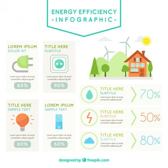 Ecologic infography about energy efficiency