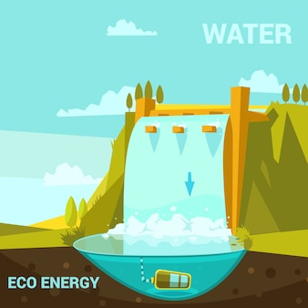 Ecological energy poster with hydroelectric power station cartoon retro style