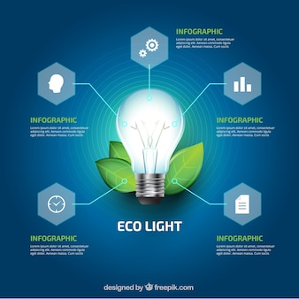 Ecological infography