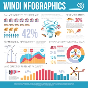 Ecological wind power flat infographic poster
