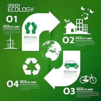Разработка концепции креативной идеи экологии и охраны окружающей среды