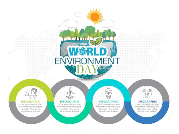 Ecology concept with green city. world environment concept.