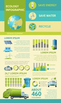 Ecology flat infographics