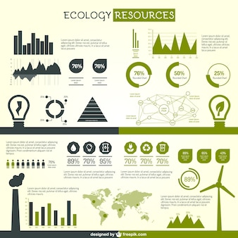 Ecology graphic elements for infography